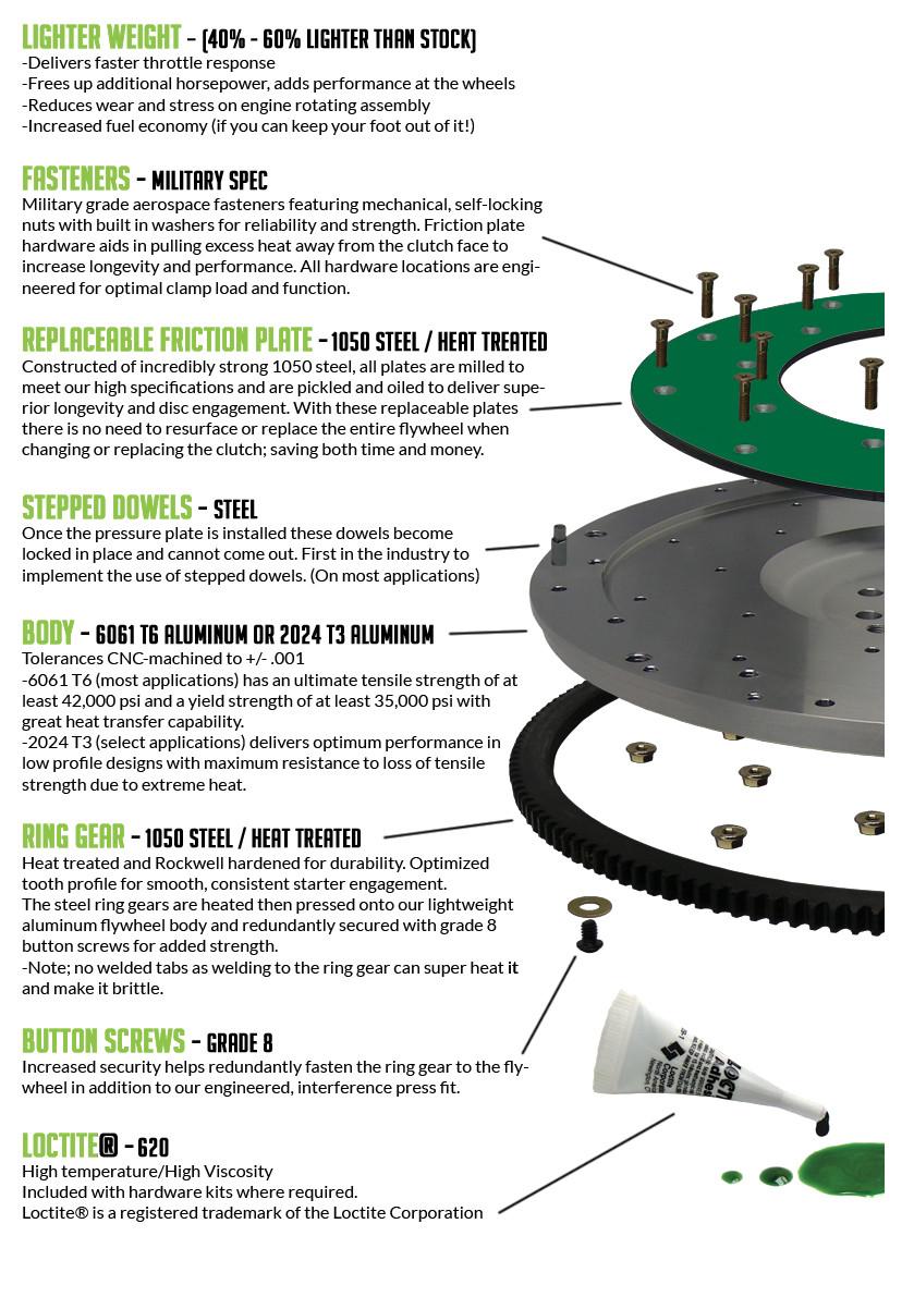 Fidanza Aluminum Flywheel Tech Specs